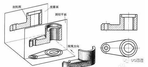 三门峡ug数控培训学校介绍数控铣床的维修与排故技术